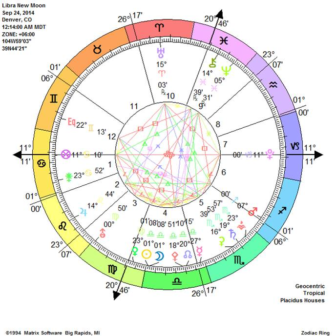 Libra New Moon - Peace Creates Prosperity