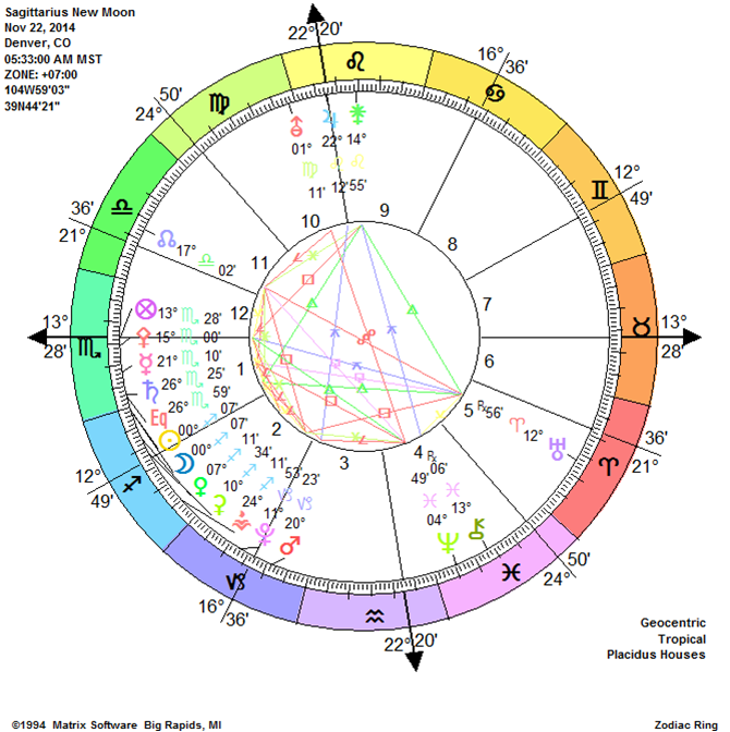 Sagittarius New Moon Chart.jpg